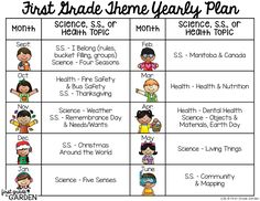 Theme Yearly Plan for Science, S., and Health {First Grade Garden: Daily Schedule - Theme} Homeschooling First Grade, First Grade Curriculum, First Grade Lessons, Curriculum Mapping, First Grade Science, First Grade Activities, First Grade Classroom, School Lessons, Lessons For Kids