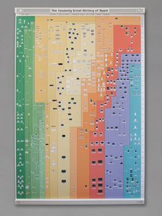 The Insanely Great History of Apple 3.0 | Eevery Apple product ever made on one poster | via The Verge http://www.theverge.com/tldr/2014/10/30/7133063/every-apple-product-ever-made-on-one-poster