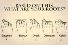 Well on foot I'm Egyptian and on the other I'm Roman. My roots are German so does this make me an Egyptian Roman German? Weird Facts, Fun Facts, That's Weird, Random Facts, Random Stuff, Cool Stuff, Shape Of You, Things To Know, Fun Things