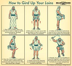 How to Gird Up Your Loins: An Illustrated Guide