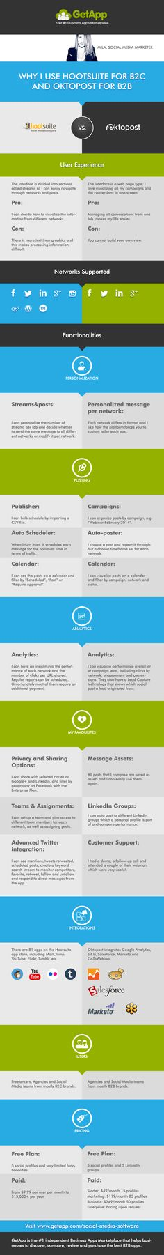 """""""Why I use Hootsuit for B2V and Oktopost for B2B"""" Anyone here use #Oktopost? #Infographic"""