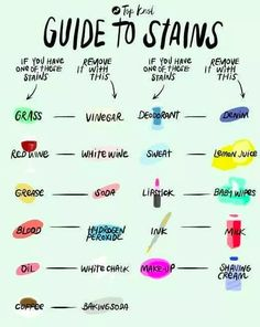 Refer to this handy stain guide when you need to deal with the aftermath of taking (style) chances, making (fashion) mistakes, and getting (your clothes) messy.