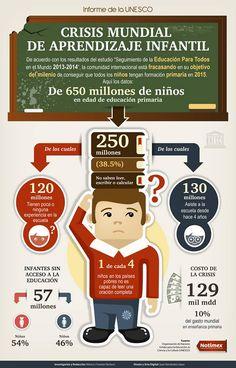 Crisis mundial de aprendizaje infantil #infografia #infographic #education
