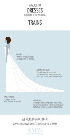 A Guide To Wedding Dress Trains.