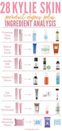 The Ultimate List of Kylie Skin care product dupes.  Try these skincare product alternatives to Kylie Jenner's Skin Line, plus a complete brand review and ingredient analysis. #kylieskin #kyliejenner #skincareproducts Mac Velvet Teddy, Diy Deodorant, Beauty Care, Beauty Skin, Beauty Tips, Beauty Hacks, Diy Beauty, 10 Step Korean Skin Care, Blush Dupes