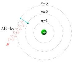 File:Bohr Model.svg