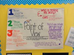 Point of View and Perspective - anchor chart, product, and post about teaching