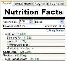"365NJ.info - ""Nutrition Facts"" at Bernardsville Public Library"