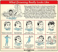 What Drowning REALLY Looks Like  Good info the hot holiday weekend.