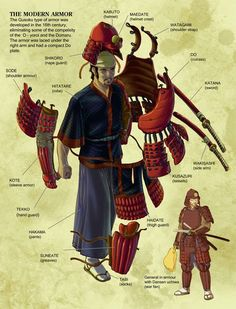 Samurai Blueprint or Armor Assembly Drawing