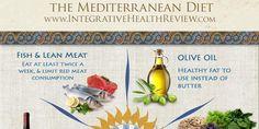 Mediterranean Diet Meal Plan Infographic http://ahealthblog.com/htgm
