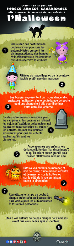 With Halloween and Trick or Treating just around the corner, now is the best time to think about safety for you and your family. Here are some tips from the Canadian Armed Forces. Please share! Forces Armées, Armed Forces, French Classroom, French Resources, French Language Learning, Teaching French, Home Schooling, Holiday Activities, France