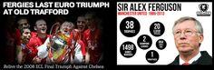 Sir Alex Ferguson Old Trafford ECL Winner 2008 https://www.premiersportsmemorabilia.com/blog/73-manchester-united-champions-league-winners-2008.html
