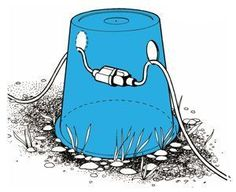 OK, so now I know how to keep that RV/Camper power cord/any cords off the wet ground.  Just get a kids sand bucket, and cut some holes.  Brilliant!