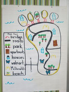 Social Studies- Barefoot Island Mapping skills could have students add longitude and latitude lines Map Activities, Social Studies Activities, Teaching Social Studies, Teaching Map Skills, Teaching Maps, Teaching Ideas, Study Island, Island Map, Map Projects