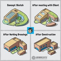 Webcomic collective Leewardists create hilarious drawings that illustrate how an architect experiences everyday life. The drawings brilliantly capture the trained analytical mind of an architect, as well as the daily frustrations of the job. Minecraft Blueprints, Minecraft Designs, Ingenieur Humor, Construction Humor, Engineer Humor, Web Comic, Architecture Memes, Engineering Memes, Famous Cartoons
