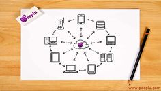 Discover the world of Peeplu.com   #cloud #file #web #datacenter #save #ai #app