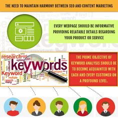 SEO Strategy : SEO and Content Marketing