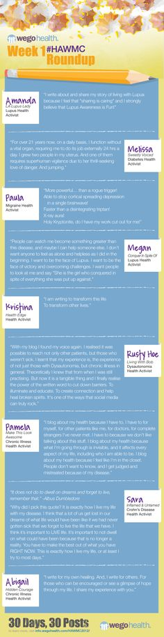 Join us in celebrating all those who participated in Week 1 of WEGO Health's #HAWMC. Here is a roundup of quotes from all your wonderful posts!  Tweet it: @wegohealth  Share on Facebook: https://www.facebook.com/wegohealth Sign up: http://info.wegohealth.com/HAWMC2012/