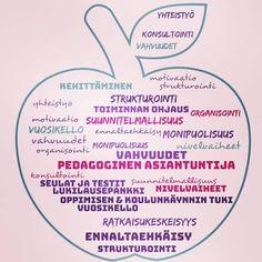 Laaja-alainen erityisopettaja: Erityisopettaja, yhteistyö ja luokkiinviety tuki  ...