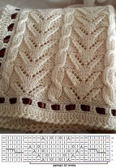 Crochet edging features a ribbon casing. This looks like a baby shawl / blanket ~~ Вязание узора спицами Knitting TechniquesKnitting FashionCrochet PatronesCrochet Bag Baby Knitting Patterns, Knitting Stiches, Knitting Charts, Lace Knitting, Crochet Stitches, Knitting Machine, Crochet Shawl, Baby Patterns, Crochet Lace