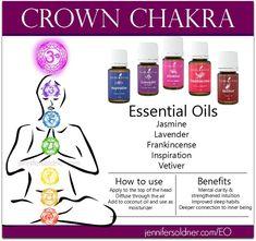 9 crown chakra ideas  crown chakra chakra chakra meditation
