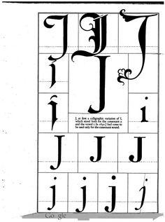 1942 Print Letter J Calligraphy Historic Font Typography Frederic Goudy Calligraphy Drawing, Calligraphy Letters, Typography Letters, Caligraphy, Penmanship, Doodle Lettering, Lettering Design, Journal Fonts, Letter J