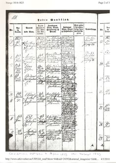 Birth/Baptism of my great great grandfather Christian Johnsen from Parish Register Stange Hedmark Norway Birth Baptism records 1823 pg 121-122.