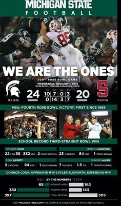 ROSE BOWL CHAMPS.......GO GREEN