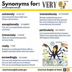 Synonyms for VERY #learnenglish