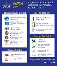 Intercambios internacionales 2016-2017