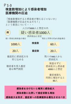 コロナ ウイルス 埼玉 県 病院