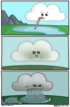 The water cycle., The water cycle. Earth And Space Science, Science Jokes, Science Classroom, Science For Kids, Science Activities, Science Projects, Weather Activities, Science Experiments, Dark Humor Comics