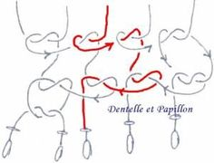 Bobbin Lace Patterns, Drawn Thread, Lacemaking, Lace Heart, Lace Jewelry, Needle Lace, Cutwork, Thread Crochet, Diy Projects To Try