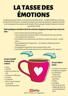 "Tool: an infographic on the children's ""cup of emotions"" education Source link Discipline Positive, Positive Attitude, Childrens Cup, Social Trends, French Language, Educational Technology, Kids Education, Communication, Parenting"