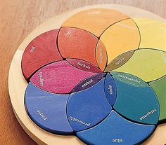 LOVE WISH I COULD FIND!!!                                    Pottery Barn Kids Wooden Puzzle -Let's Learn Color Wheel + Storage Bag