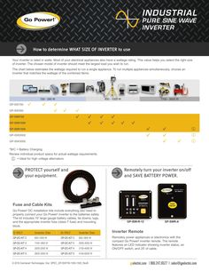 The Solar Extreme is Go Power!'s largerst solar and inverter system on the market. This system will produce enough power to run up to 3000 watts of appliances or electronics at a time. Portable Solar Power, Sine Wave, Electrical Appliances, Rv Campers, Solar Panels, Grid, Pure Products, Digital, House Appliances
