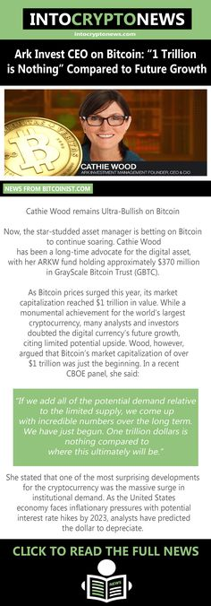 Cathie Wood remains Ultra-Bullish on Bitcoin Now, the star-studded asset manager is betting on Bitcoin to continue soaring. Cathie Wood has been a long-time advocate for the digital asset, with her ARKW fund holding approximately $370 million in GrayScale Bitcoin Trust (GBTC). Cryptocurrency News, Investing, Trust, Management, Star, Digital, Wood, Woodwind Instrument