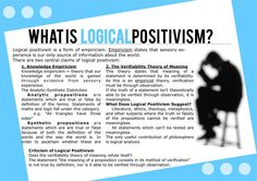 What is Logical Positivism? | von 78343040