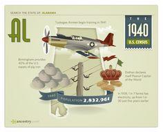 #Alabama #1940 #1940 Census