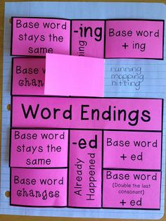 I Love 2 Teach: Word Endings Foldable {Freebie} Teaching Language Arts, Teaching Writing, Teaching Resources, Teaching Ideas, Teaching Verbs, Student Teaching, 2nd Grade Ela, 3rd Grade Reading, Second Grade