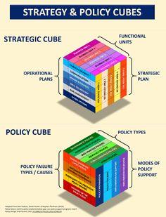 Change Management, Business Management, Project Management, Business Planning, Money Management, Strategic Roadmap, Strategic Planning, Business Innovation, Business Motivation