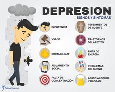 infografia-depresion-psicoactiva Mental Health Activities, Health Unit, Nursing School Tips, Fotos Do Instagram, Mental Disorders, Get To Know Me, Psychology Facts, Psychiatry, How To Speak Spanish