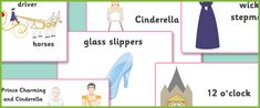 Cinderella Story Sequence Cards