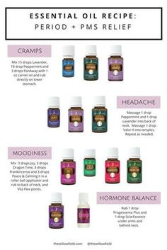 Young living Essential Oil Recipe: Period PMS Relief The Willow Field Essential Oils For Cramps, Essential Oil Diffuser Blends, Essential Oil Uses, Natural Essential Oils, Essential Oil Menstrual Cramps, Young Living Oils, Young Living Essential Oils, Back To Nature, Oil Recipe