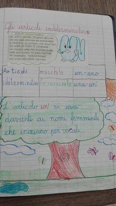 Classe Seconda-Italiano-Aprile: Gli articoli - Maestra Anita Learning Italian, Teaching Materials, Language, Coding, Bullet Journal, Education, School, Michelangelo, Grammar