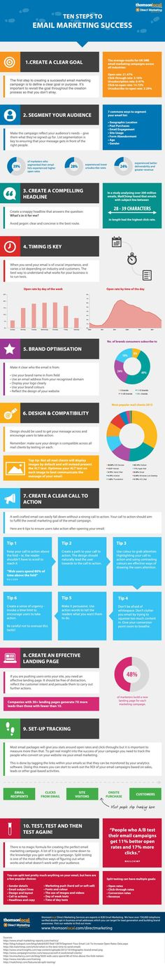 10 Steps To A Successful Email Marketing Campaign #infographic