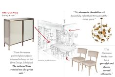 "The Details: David Scott's ""How to Marry a Millionaire"" Dining Room"