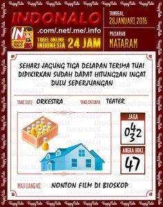 Prediksi Togel Online Indonalo Mataram 28 Januari 2016
