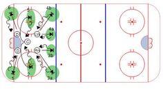 Hockey Drills – Weiss Tech Hockey Drills and Skills Hockey Drills, Hockey Training, Skate, Tech, Cards, Sport, Storage, Chalkboard, Purse Storage